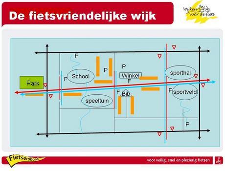 schema fietsvriendelijke wijk