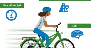 speed-pedelec_infographic_vrouw_logo1