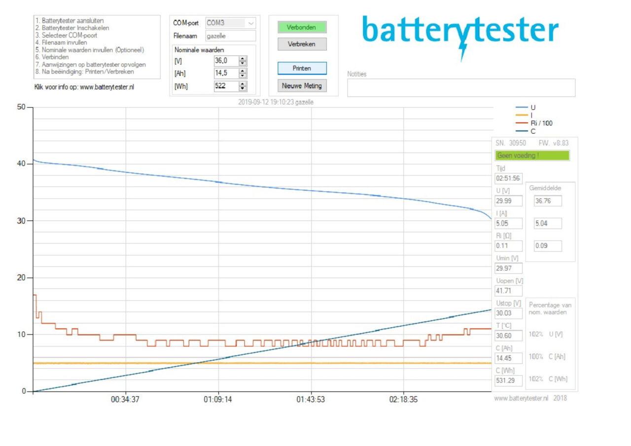 testrapport accu elektrische fiets