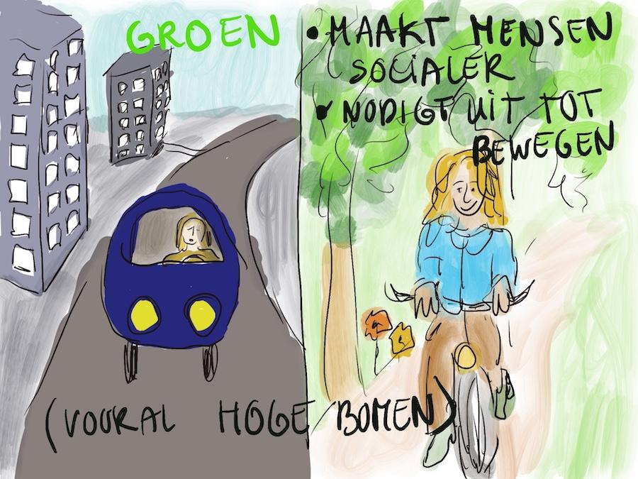 Tekening: omgeving met asfalt versus omgeving met bomen