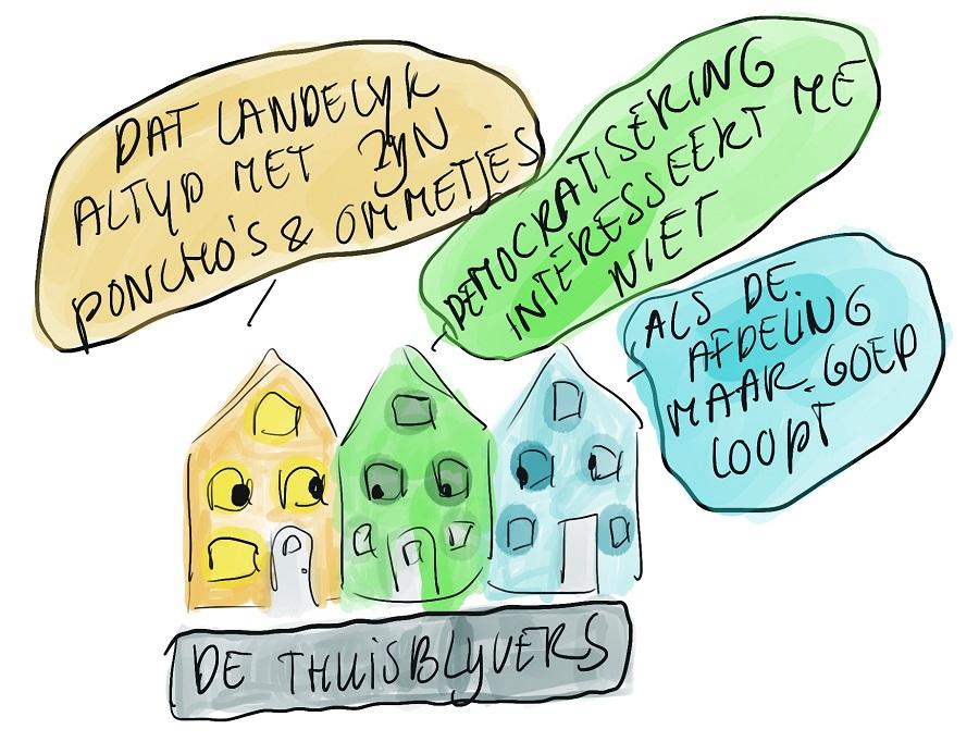 Thuisblijvers