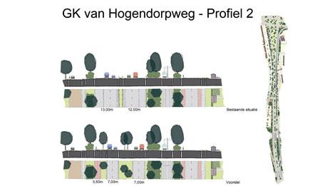 G K van Hogendorpweg op de schop