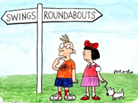 Roundebouts