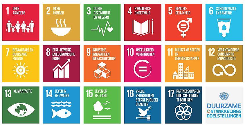 Vn Doelstellingen Duurzaamheid_Groot